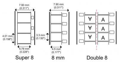 8mm filmformaten